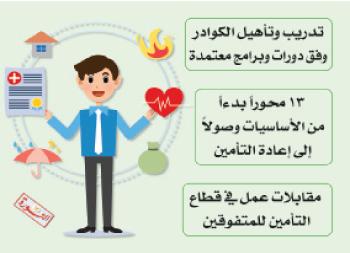أول منصّـــــــة تدريبيــــــة إلكترونيــــــة للتأمــــــين فــــــي سوريـــــة