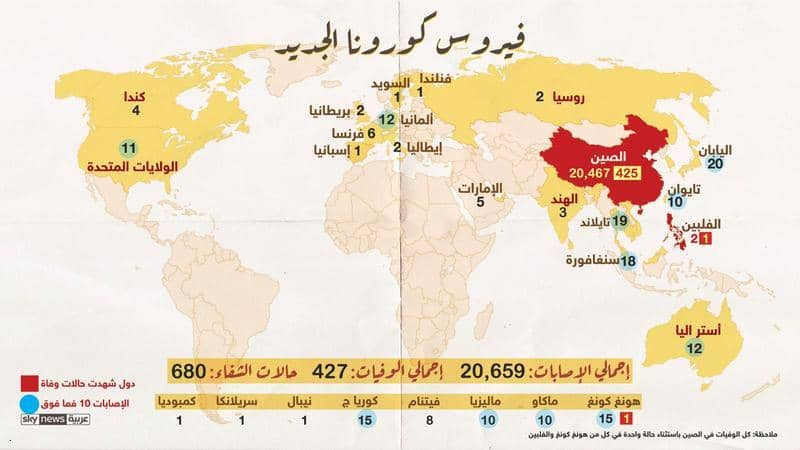 بالأرقام.. كيف يتمدد كورونا حول العالم؟